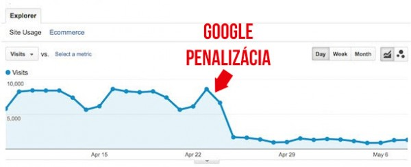 google-penalties